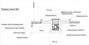 печотопление-5-1