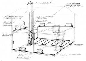 Как сделать отопление в бане от печки